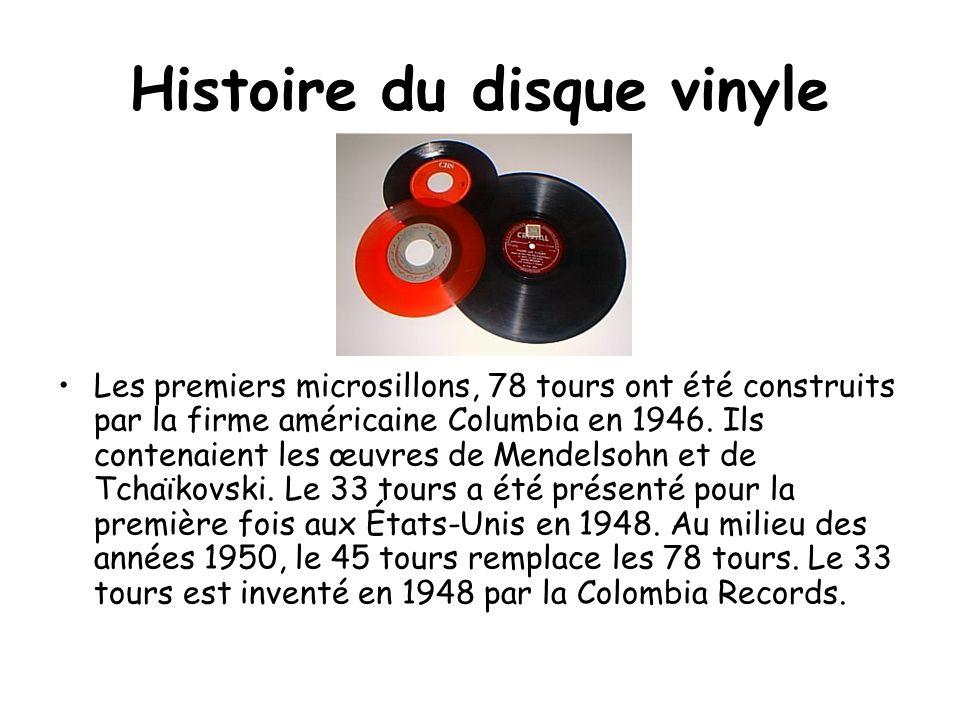 Histoire du disque vinyle