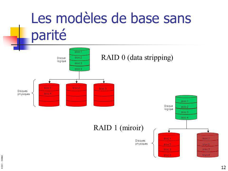 Les modèles de base sans parité
