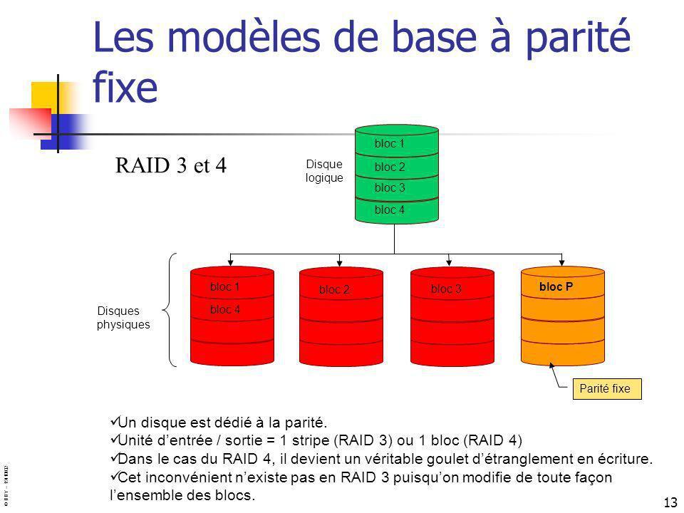 Les modèles de base à parité fixe