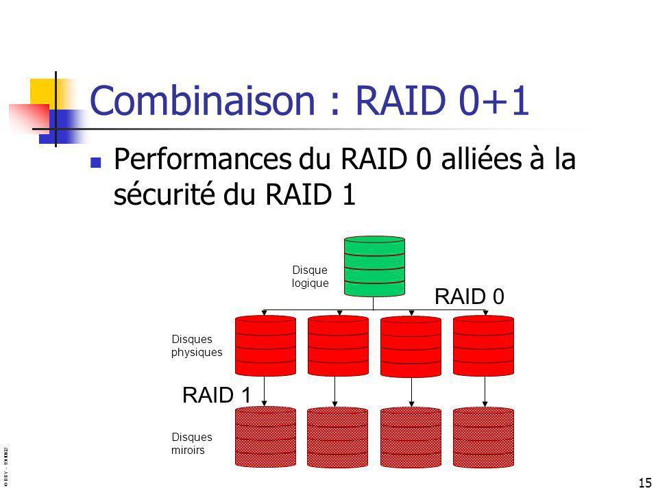Combinaison : RAID 0+1 Performances du RAID 0 alliées à la sécurité du RAID 1. Disque. logique. RAID 0.
