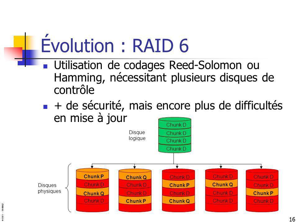 Évolution : RAID 6 Utilisation de codages Reed-Solomon ou Hamming, nécessitant plusieurs disques de contrôle.