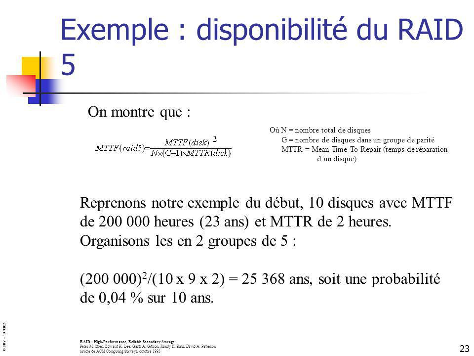 Exemple : disponibilité du RAID 5