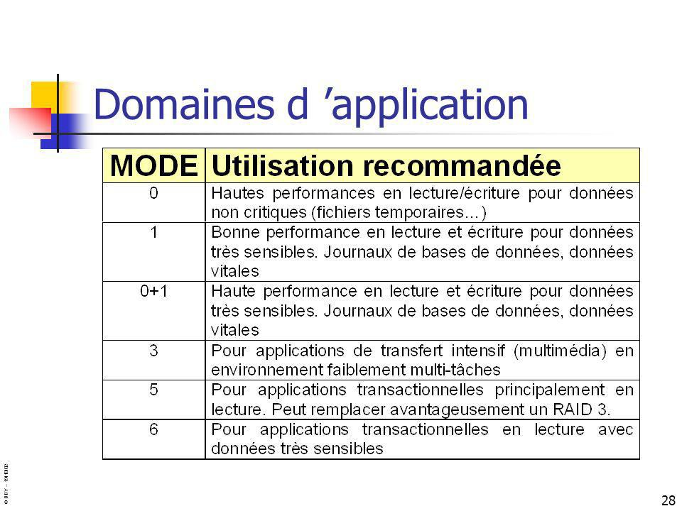 Domaines d 'application