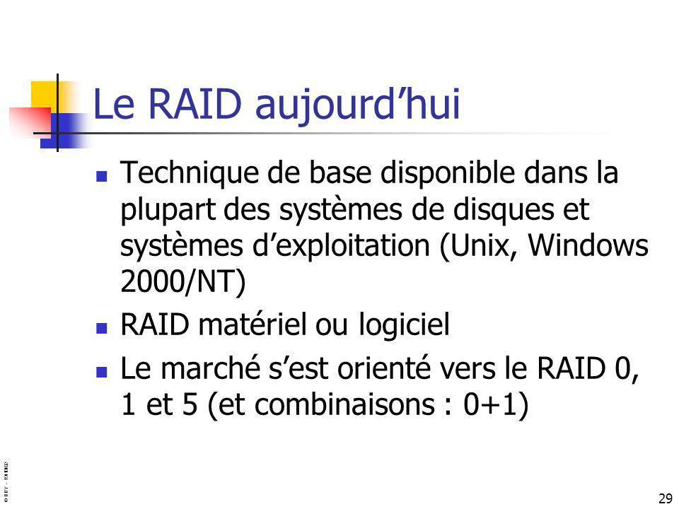 Le RAID aujourd'hui Technique de base disponible dans la plupart des systèmes de disques et systèmes d'exploitation (Unix, Windows 2000/NT)