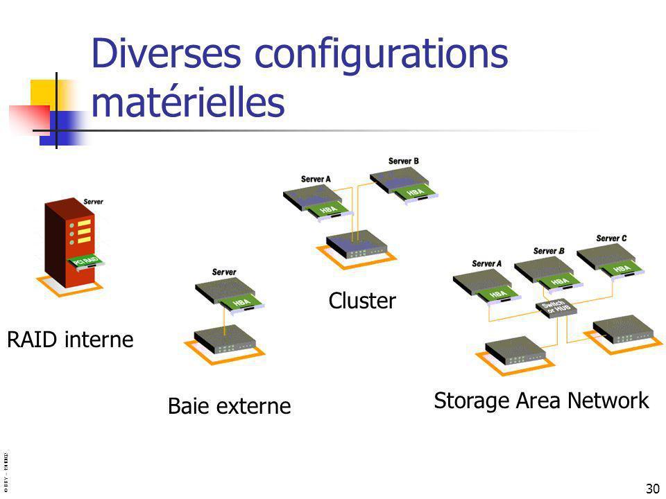 Diverses configurations matérielles