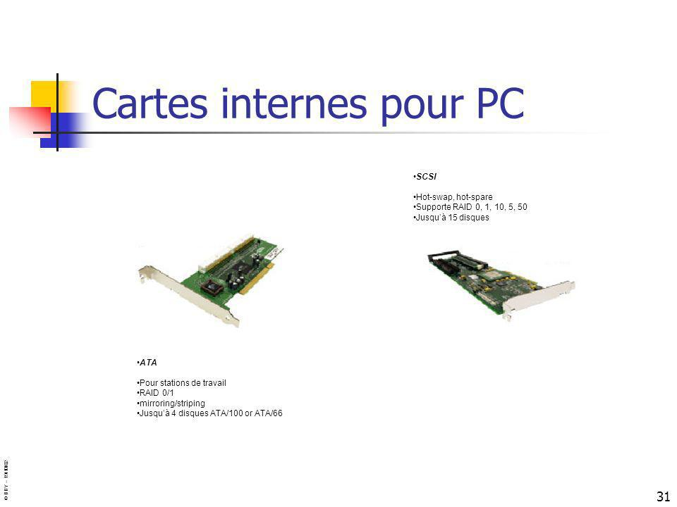 Cartes internes pour PC