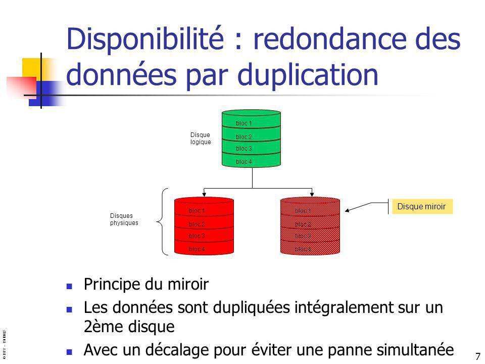 Disponibilité : redondance des données par duplication