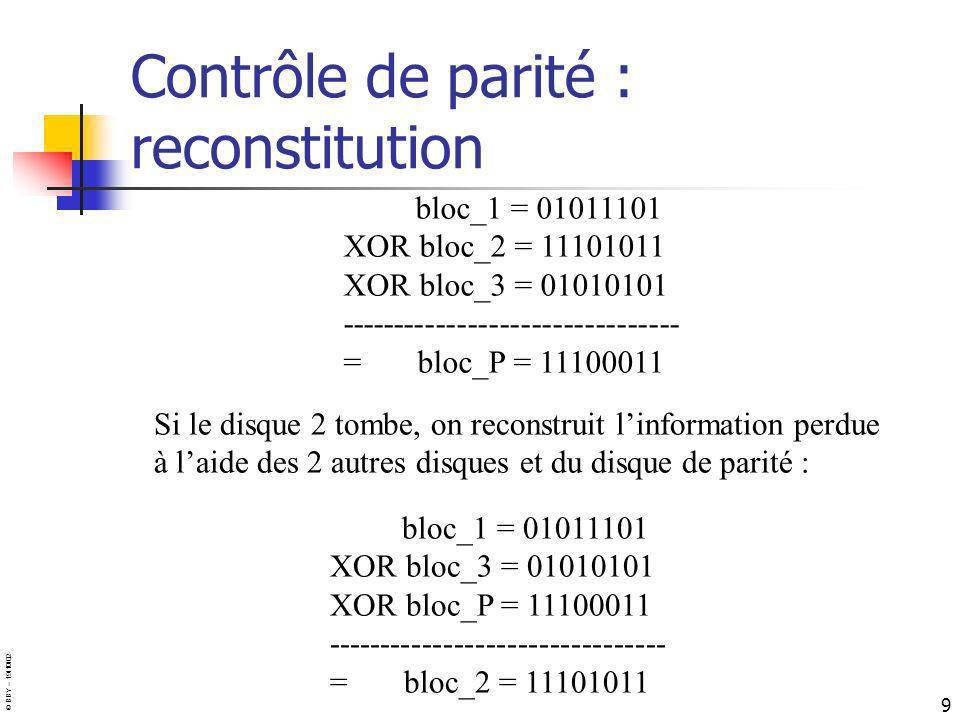 Contrôle de parité : reconstitution