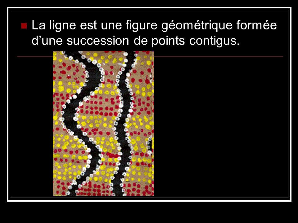 La ligne est une figure géométrique formée d'une succession de points contigus.