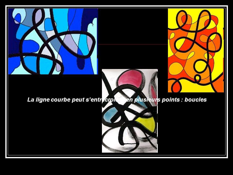 La ligne courbe peut s'entrecroiser en plusieurs points : boucles