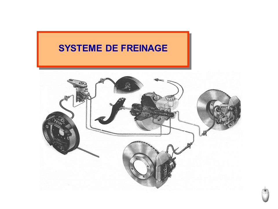 systeme de freinage ppt video online t l charger