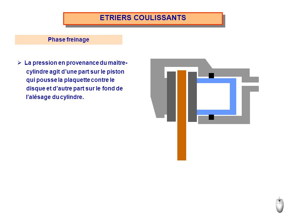 ETRIERS COULISSANTS Phase freinage