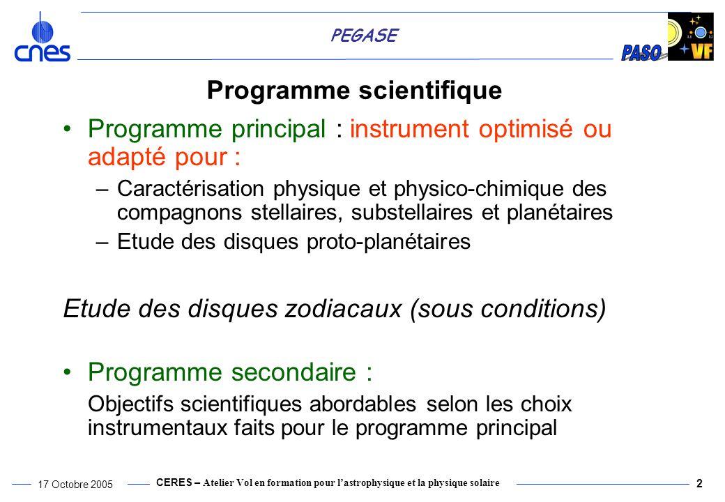 Programme scientifique