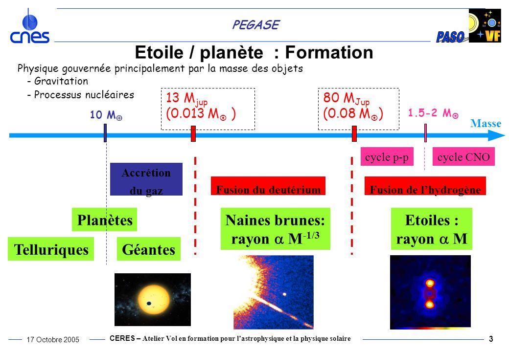 Etoile / planète : Formation