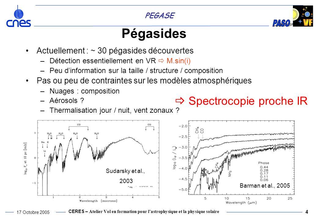  Spectrocopie proche IR