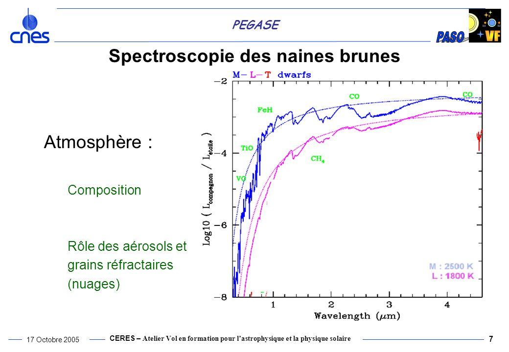 Spectroscopie des naines brunes