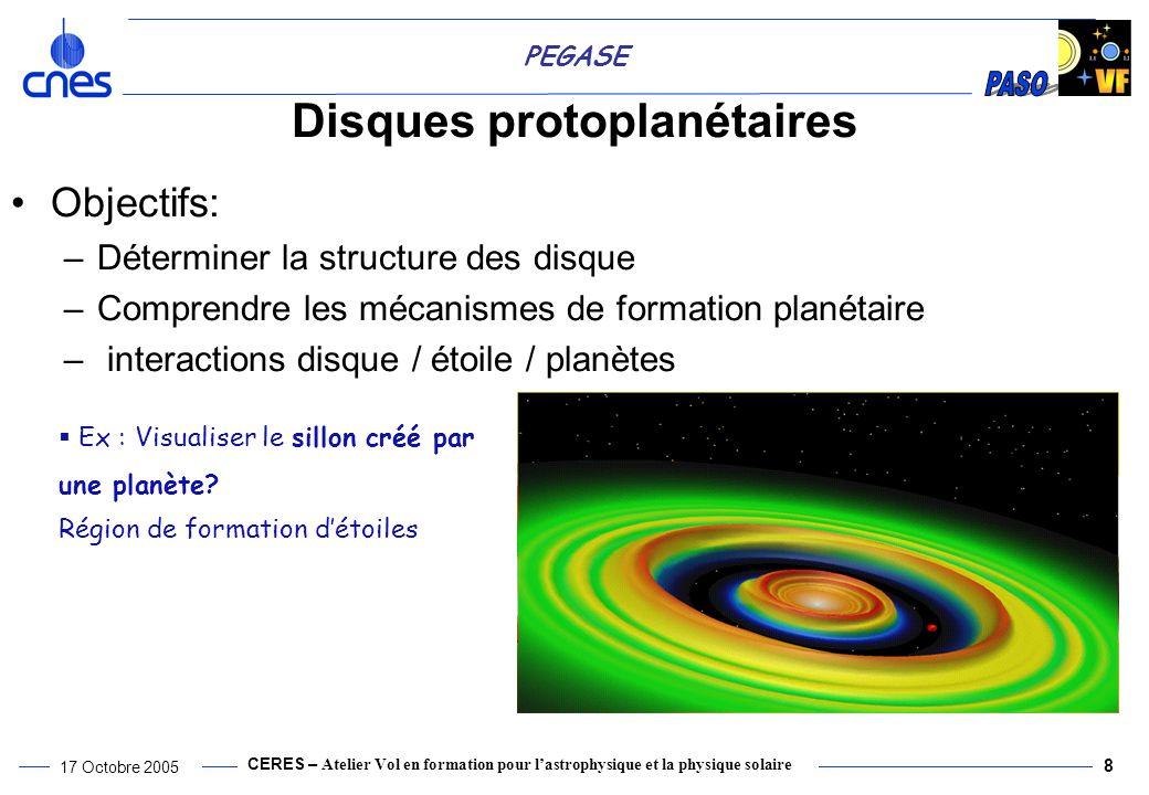 Disques protoplanétaires