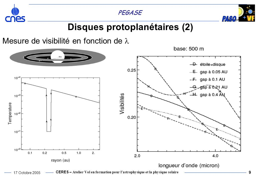 Disques protoplanétaires (2)