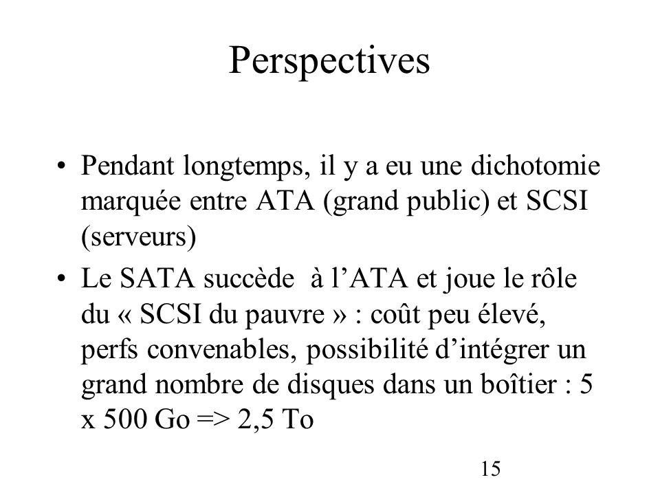 Perspectives Pendant longtemps, il y a eu une dichotomie marquée entre ATA (grand public) et SCSI (serveurs)