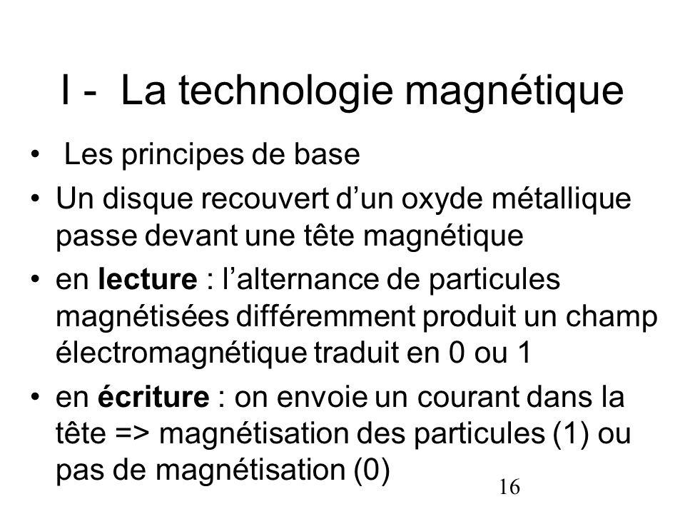 I - La technologie magnétique