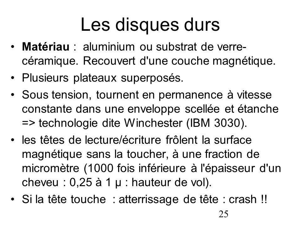 Les disques durs Matériau : aluminium ou substrat de verre- céramique. Recouvert d une couche magnétique.