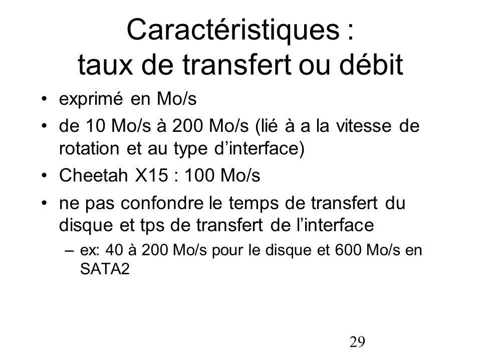 Caractéristiques : taux de transfert ou débit