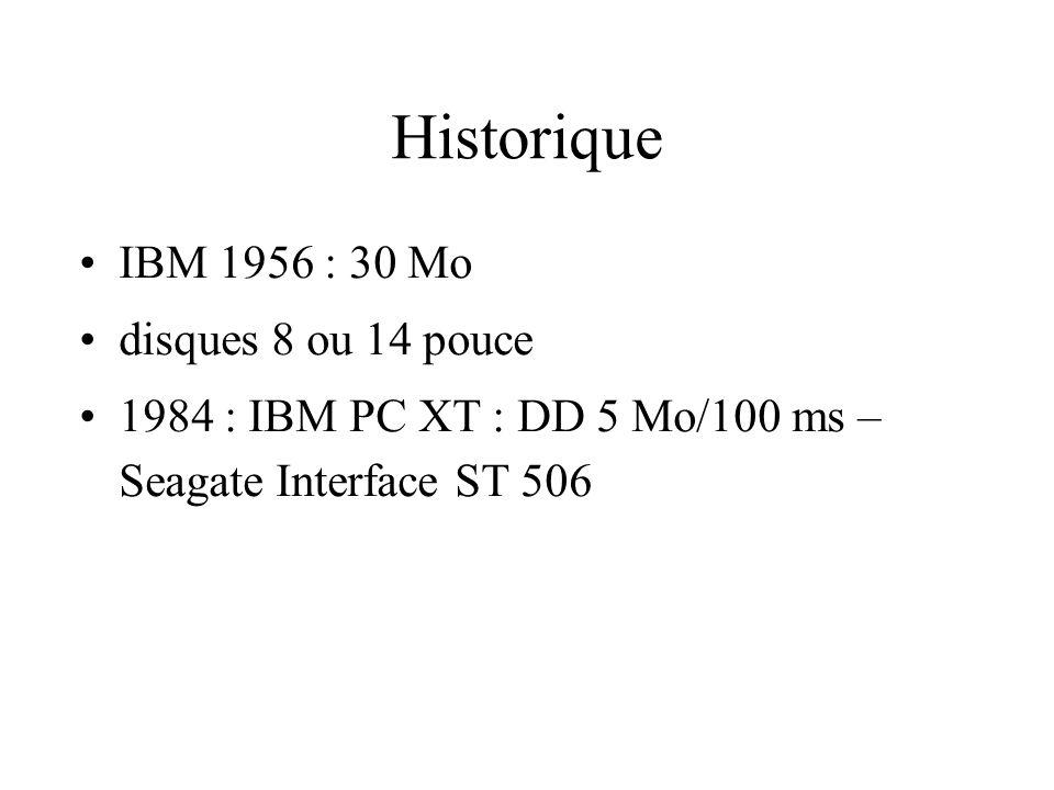 Historique IBM 1956 : 30 Mo disques 8 ou 14 pouce