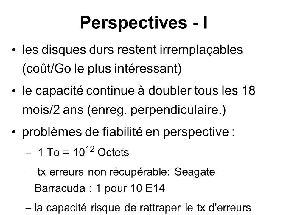 Perspectives - I les disques durs restent irremplaçables (coût/Go le plus intéressant)