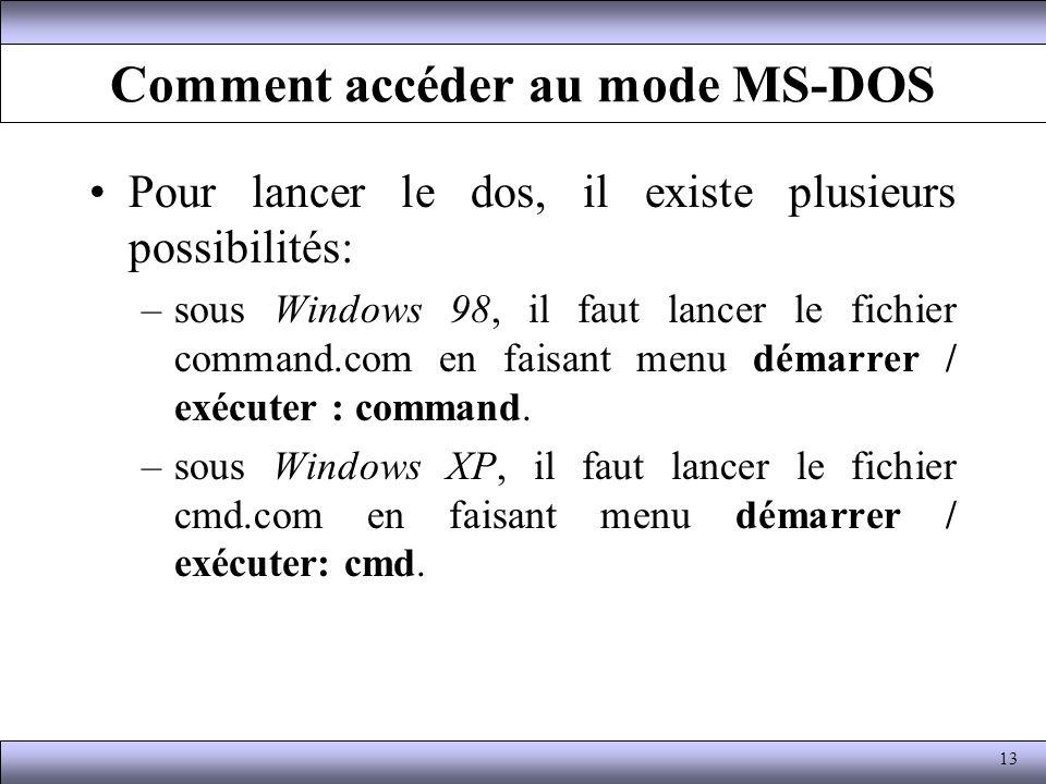 Comment accéder au mode MS-DOS