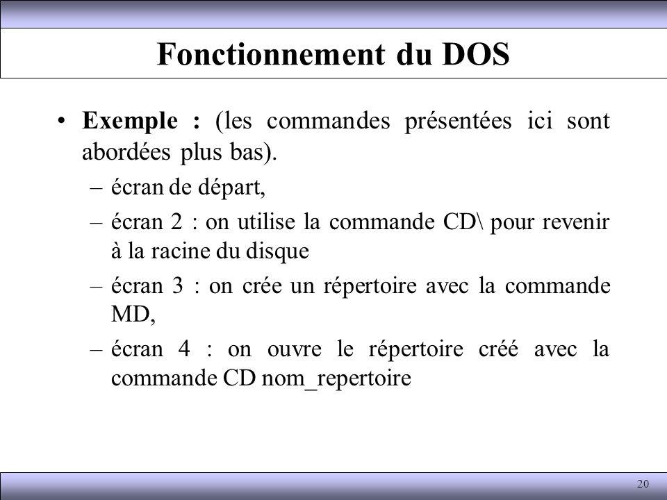 Fonctionnement du DOS Exemple : (les commandes présentées ici sont abordées plus bas). écran de départ,
