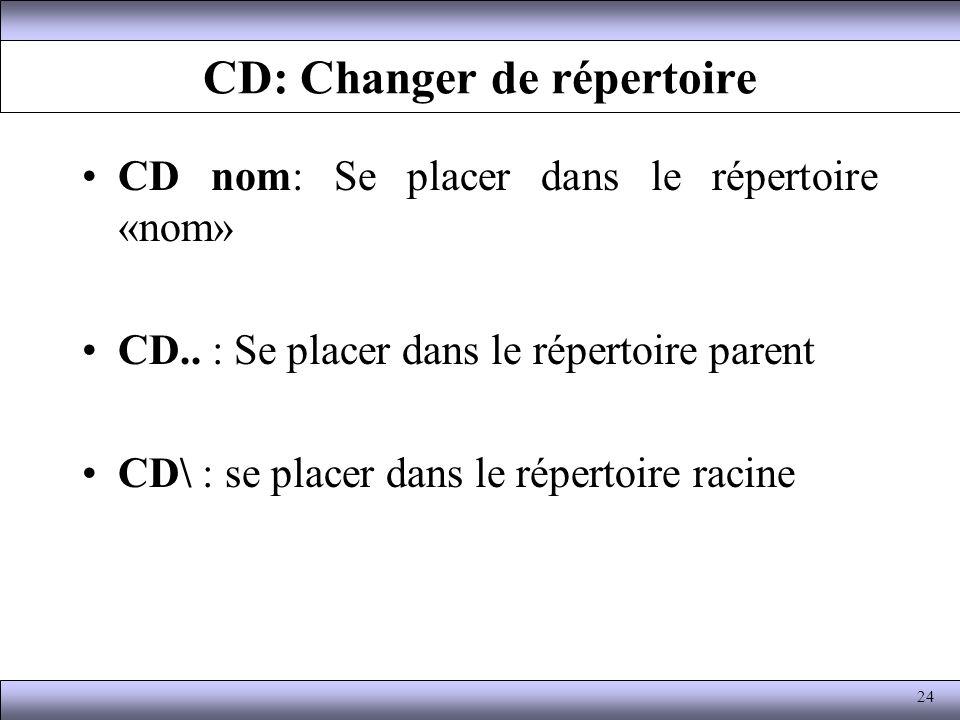 CD: Changer de répertoire