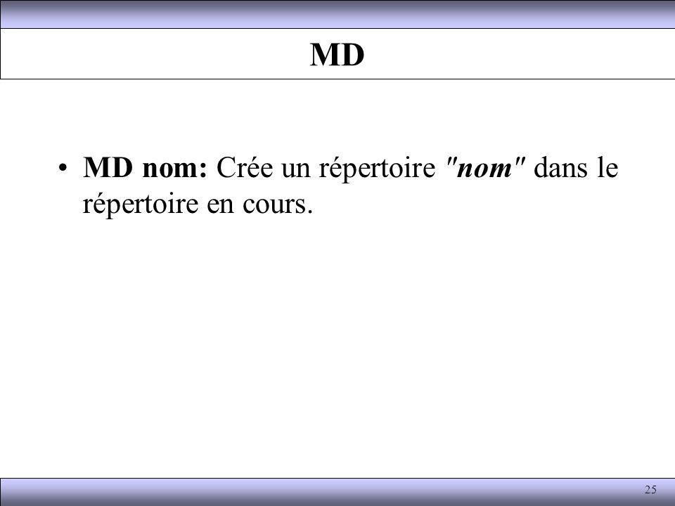 MD MD nom: Crée un répertoire nom dans le répertoire en cours.