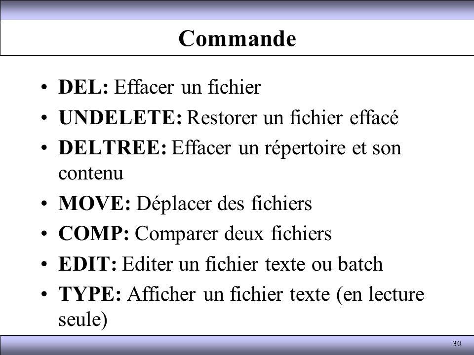 Commande DEL: Effacer un fichier UNDELETE: Restorer un fichier effacé