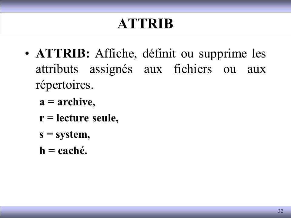 ATTRIB ATTRIB: Affiche, définit ou supprime les attributs assignés aux fichiers ou aux répertoires.