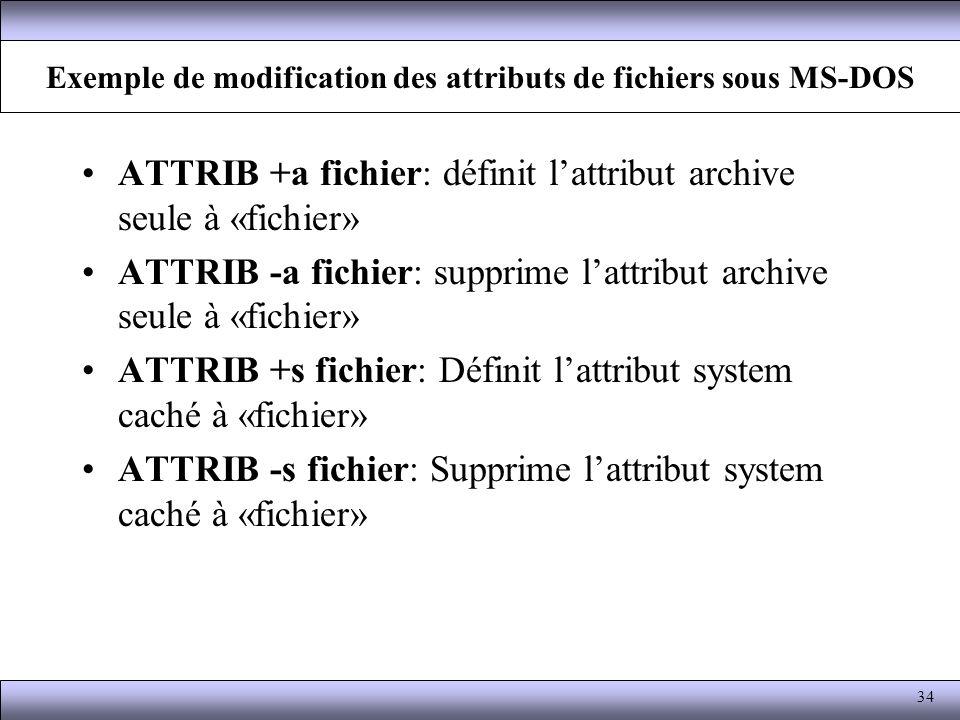 Exemple de modification des attributs de fichiers sous MS-DOS