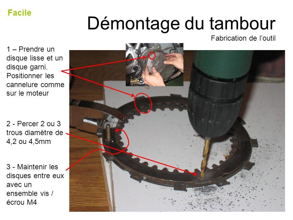 Démontage du tambour Fabrication de l'outil