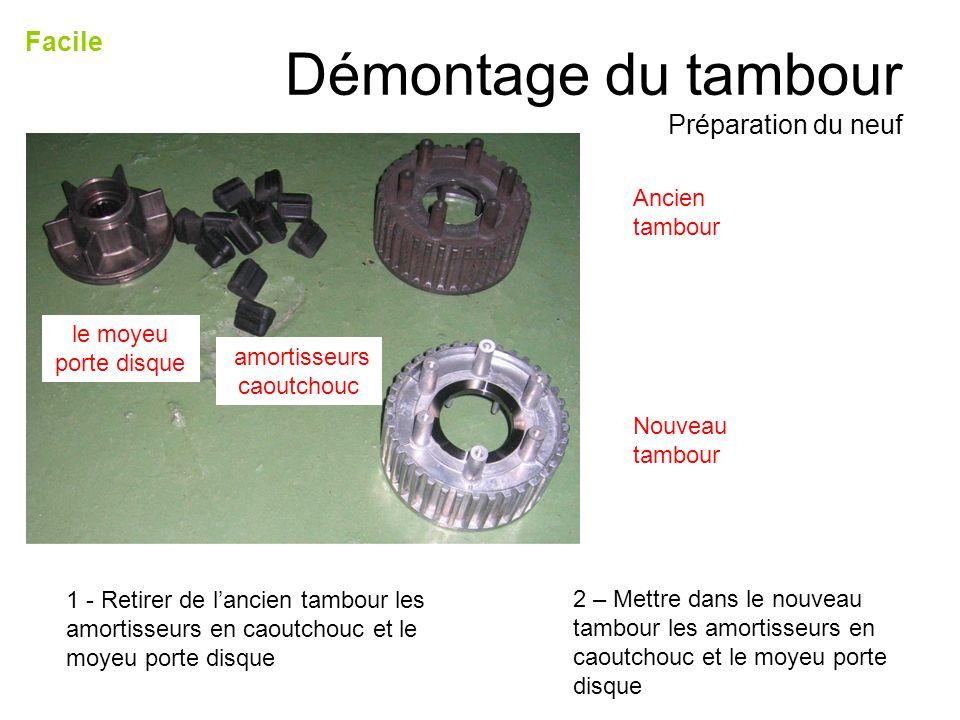 Démontage du tambour Préparation du neuf