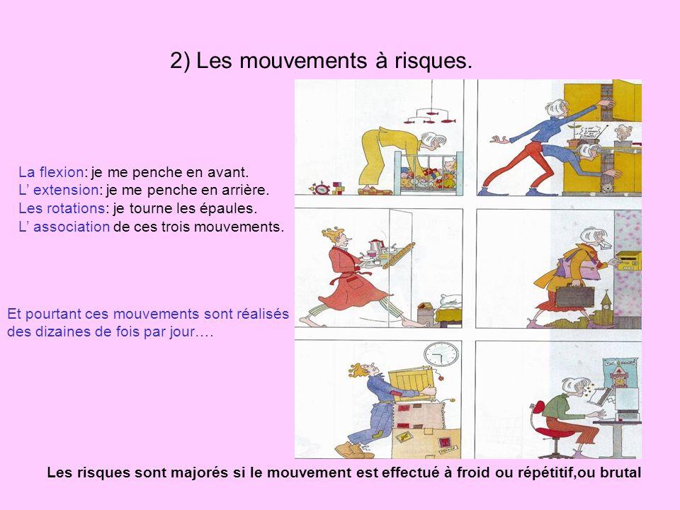 2) Les mouvements à risques.