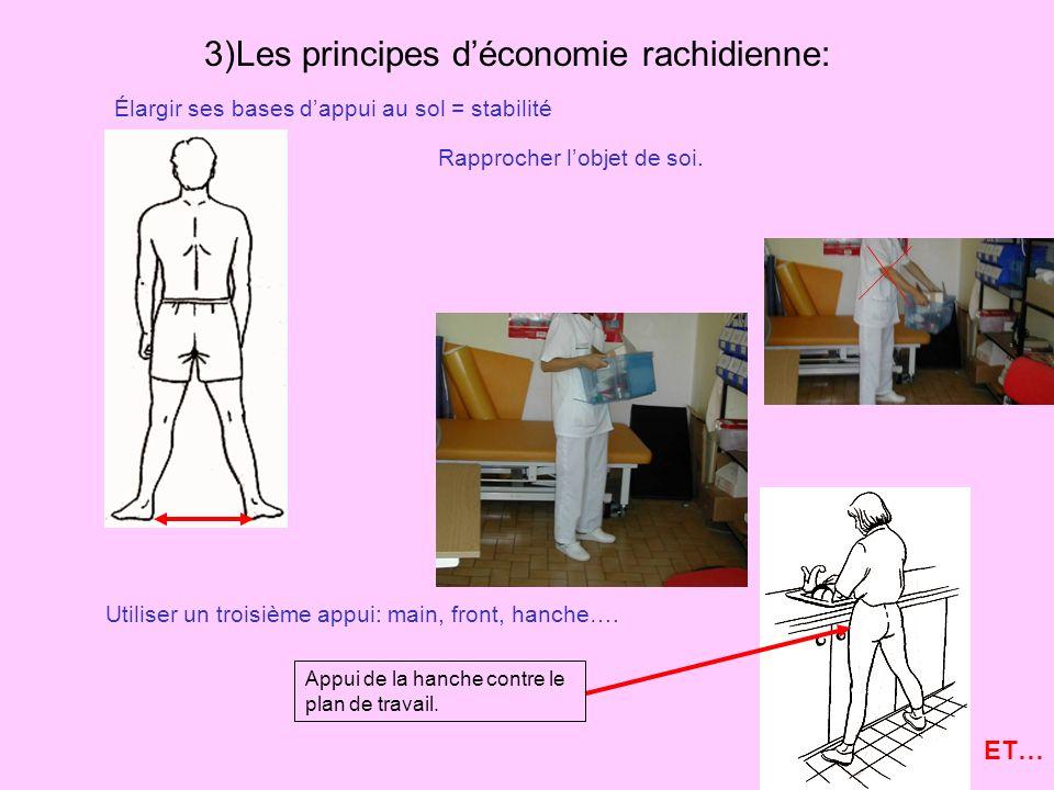 3)Les principes d'économie rachidienne: