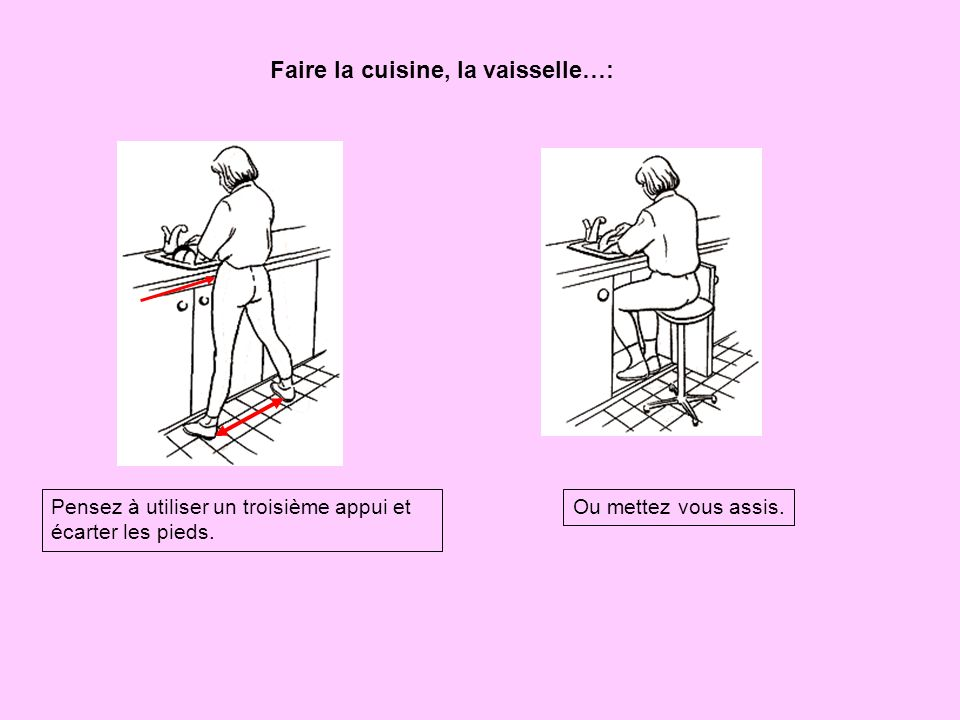 Faire la cuisine, la vaisselle…: