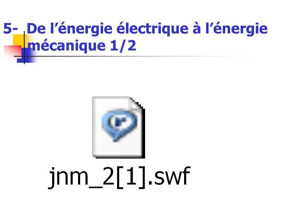 5- De l'énergie électrique à l'énergie mécanique 1/2