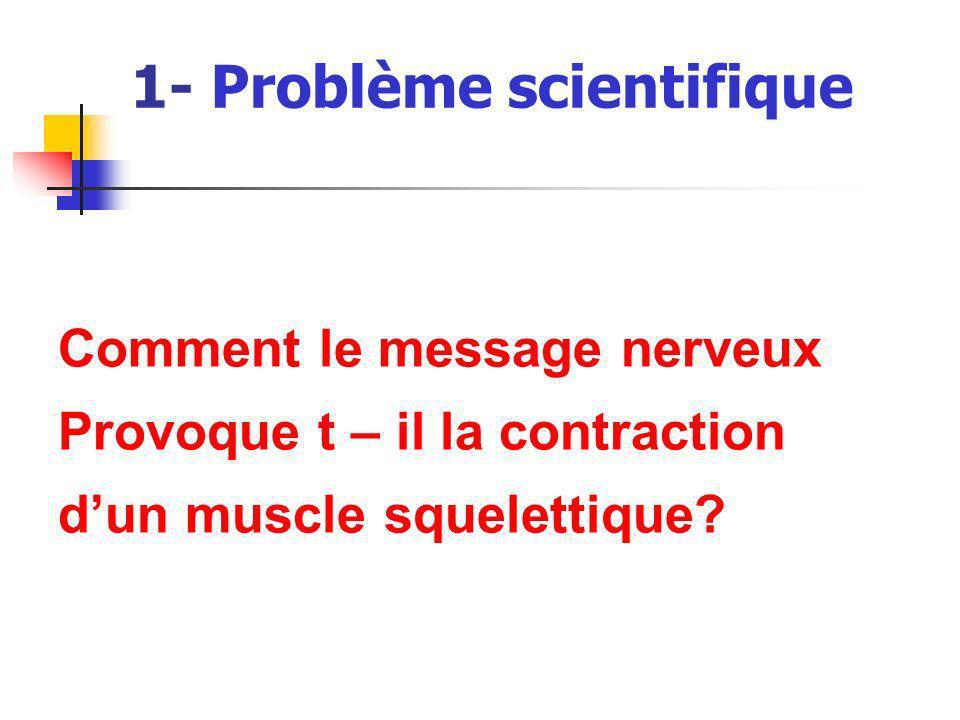1- Problème scientifique