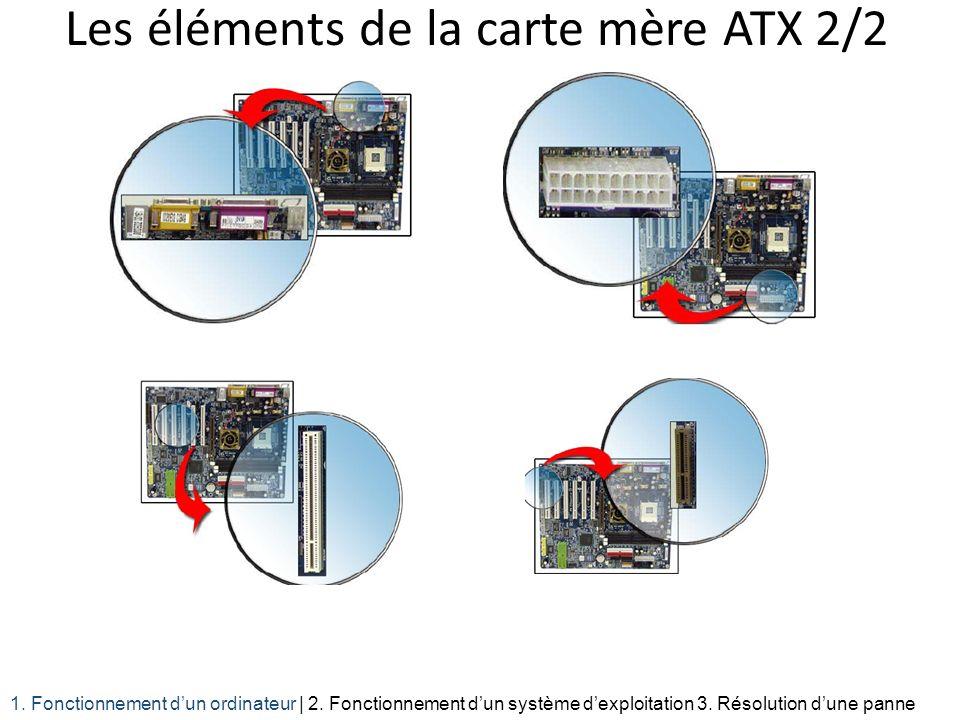 Les éléments de la carte mère ATX 2/2