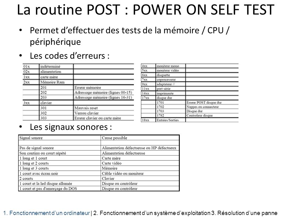 La routine POST : POWER ON SELF TEST