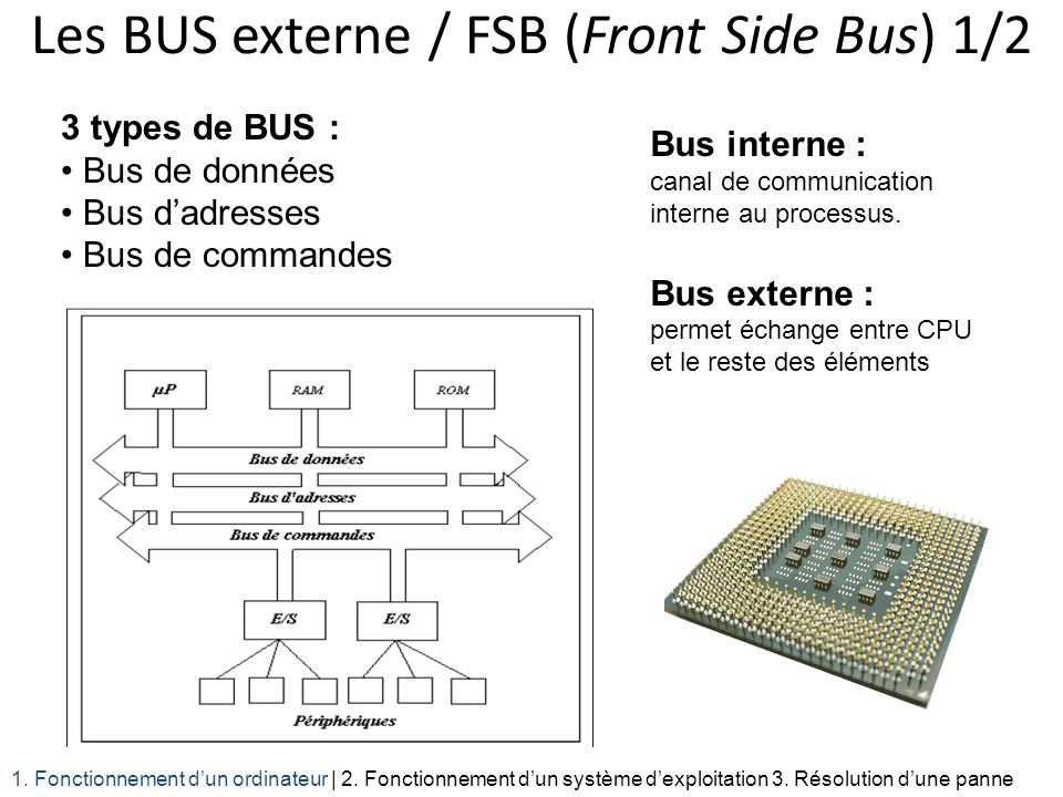 Les BUS externe / FSB (Front Side Bus) 1/2