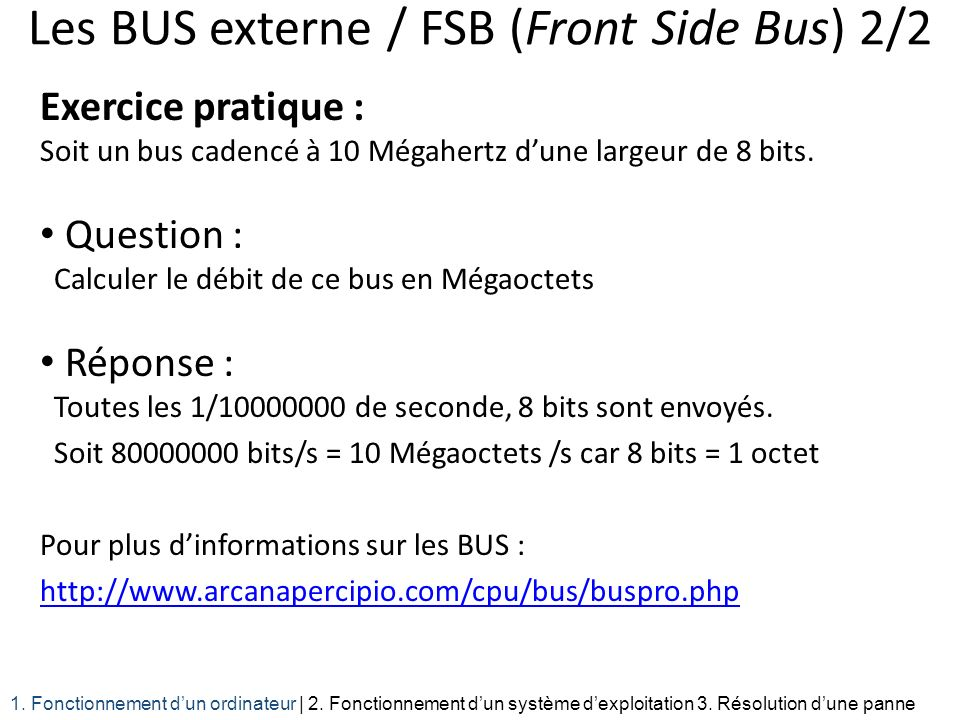 Les BUS externe / FSB (Front Side Bus) 2/2