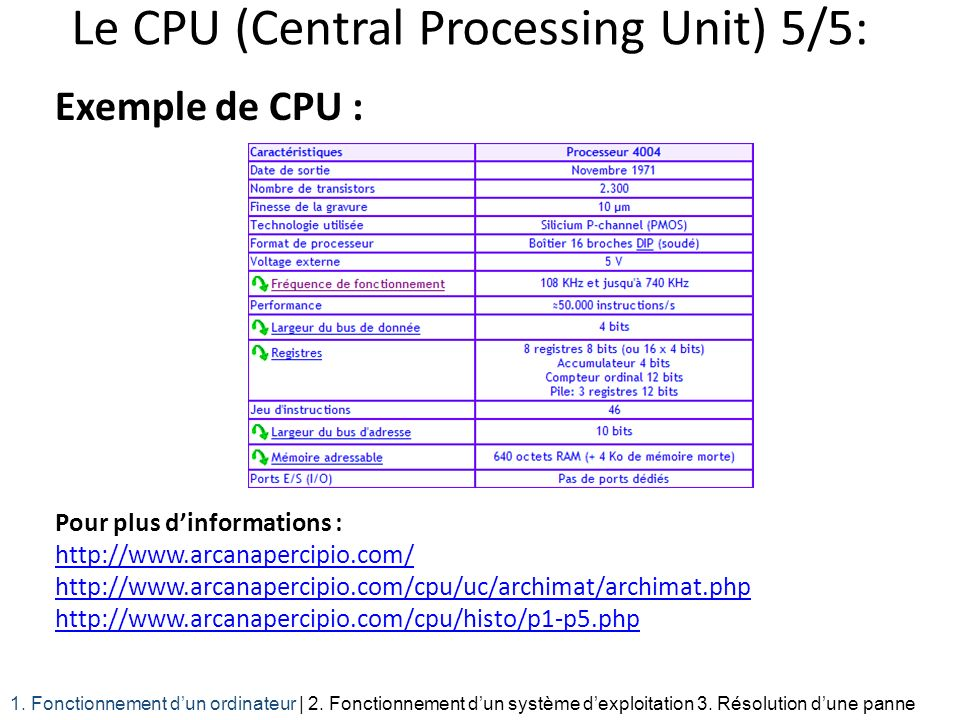 Le CPU (Central Processing Unit) 5/5: