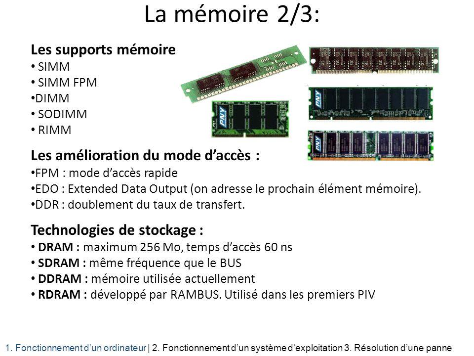 La mémoire 2/3: Les supports mémoire :