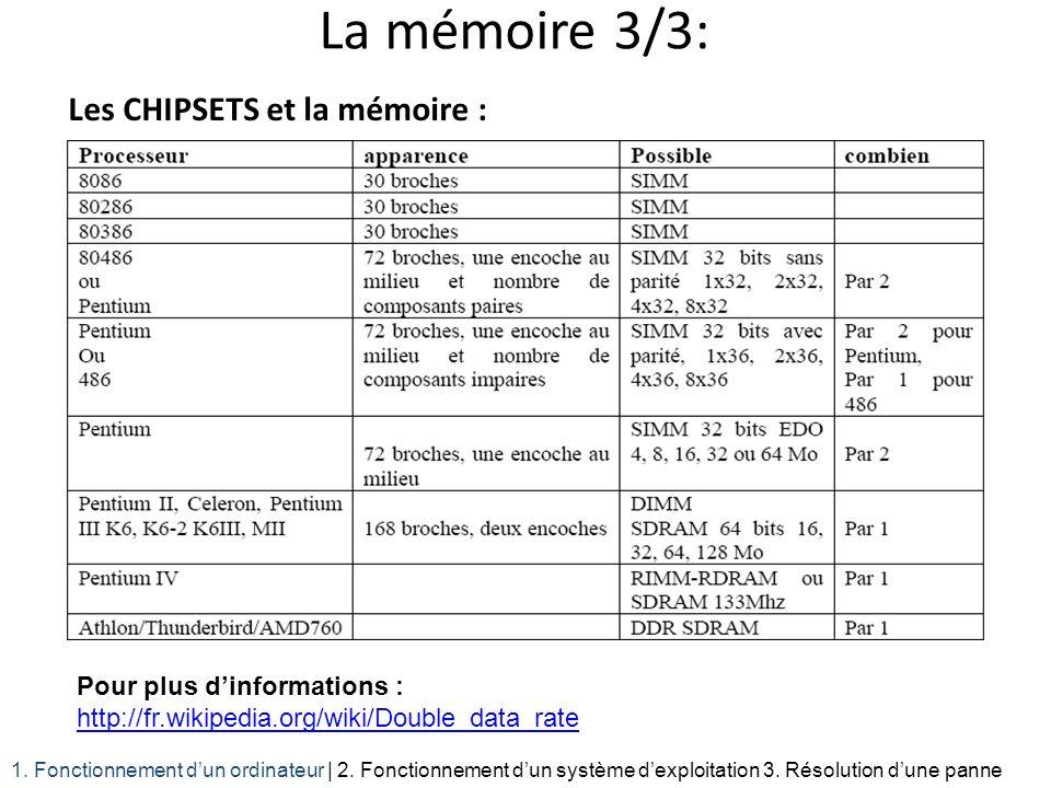 La mémoire 3/3: Les CHIPSETS et la mémoire :