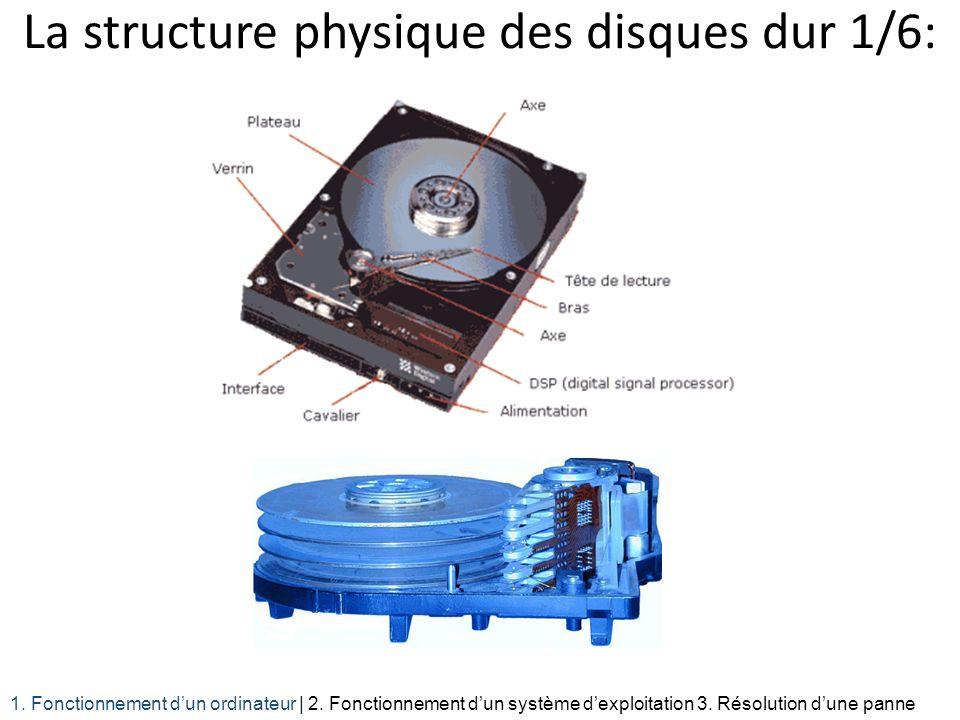 La structure physique des disques dur 1/6: